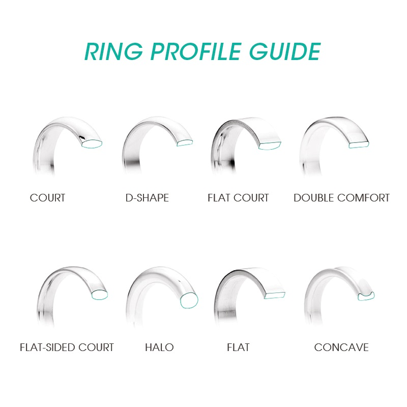 Wedding Ring Profile Guide